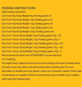 Feeding instructions